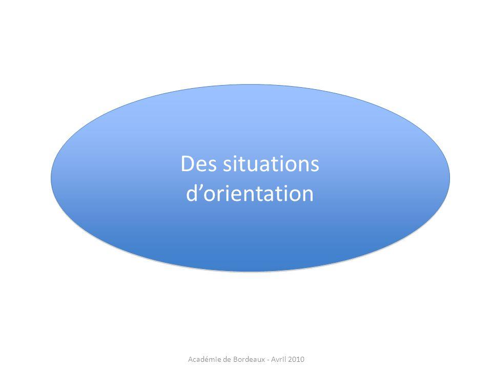 Des situations d'orientation