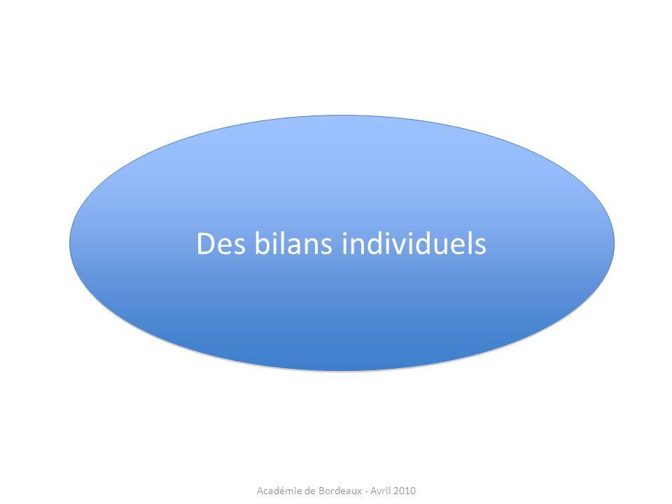 Des bilans individuels