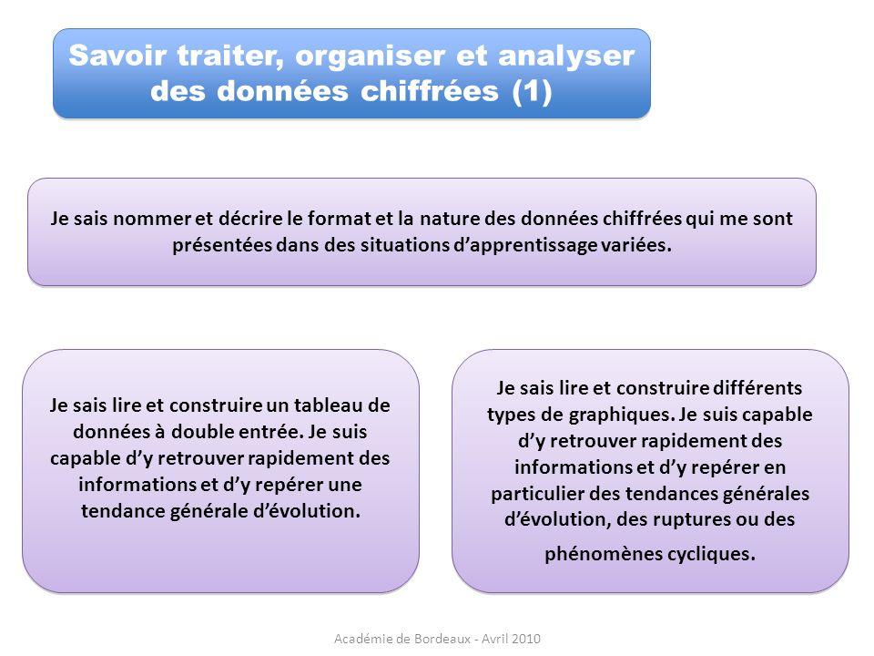 Savoir traiter, organiser et analyser des données chiffrées (1)