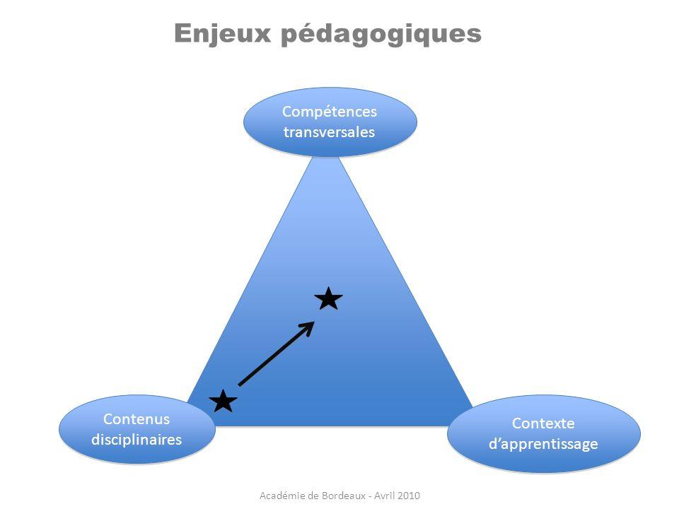 Enjeux pédagogiques Compétences transversales Contenus disciplinaires