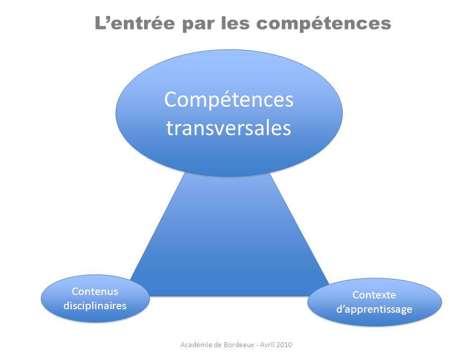 Compétences transversales L'entrée par les compétences