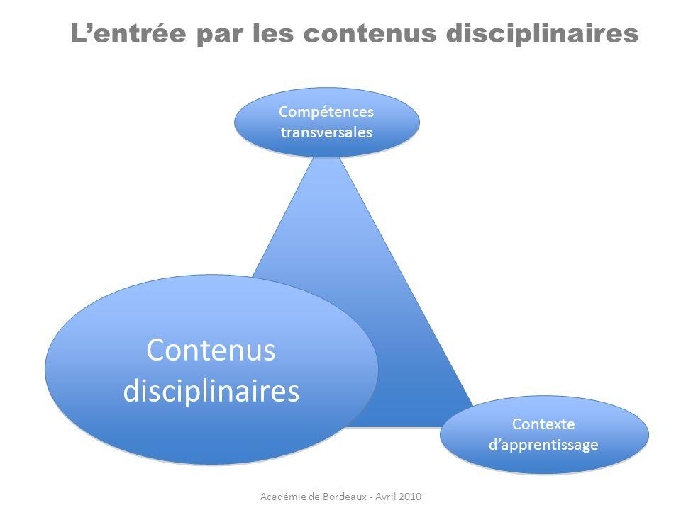 Contenus disciplinaires
