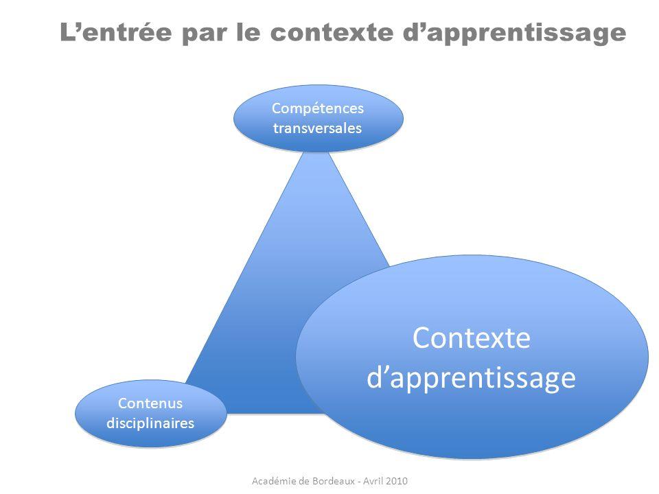 Contexte d'apprentissage