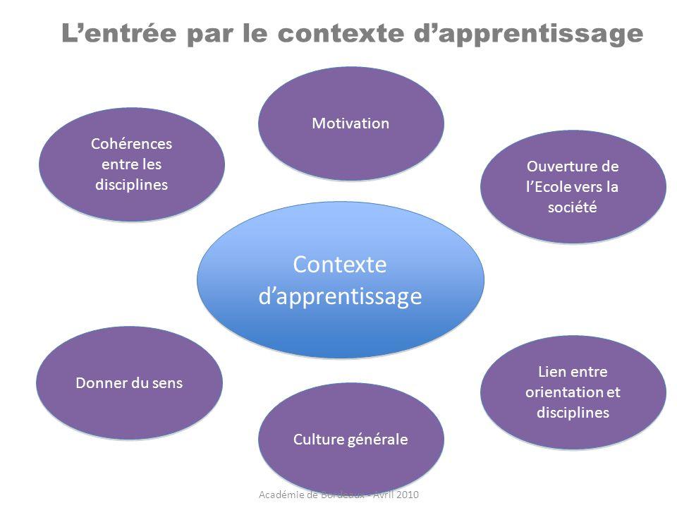 L'entrée par le contexte d'apprentissage