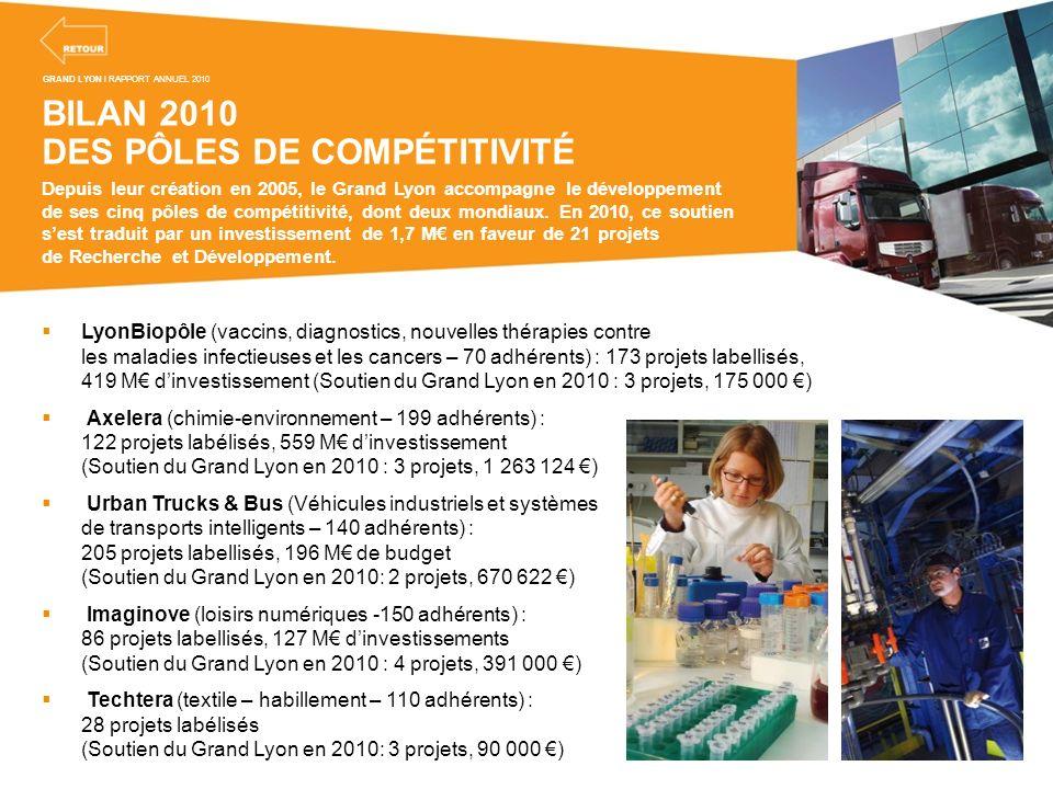 BILAN 2010 DES PÔLES DE COMPÉTITIVITÉ