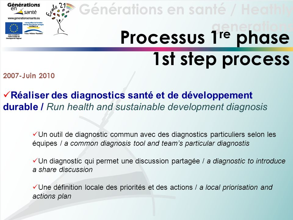 Processus 1re phase 1st step process