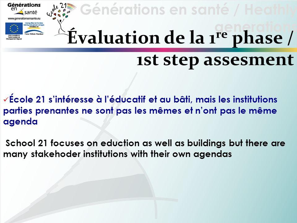 Évaluation de la 1re phase / 1st step assesment