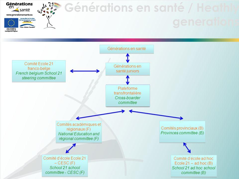 French belgium School 21 steering committee