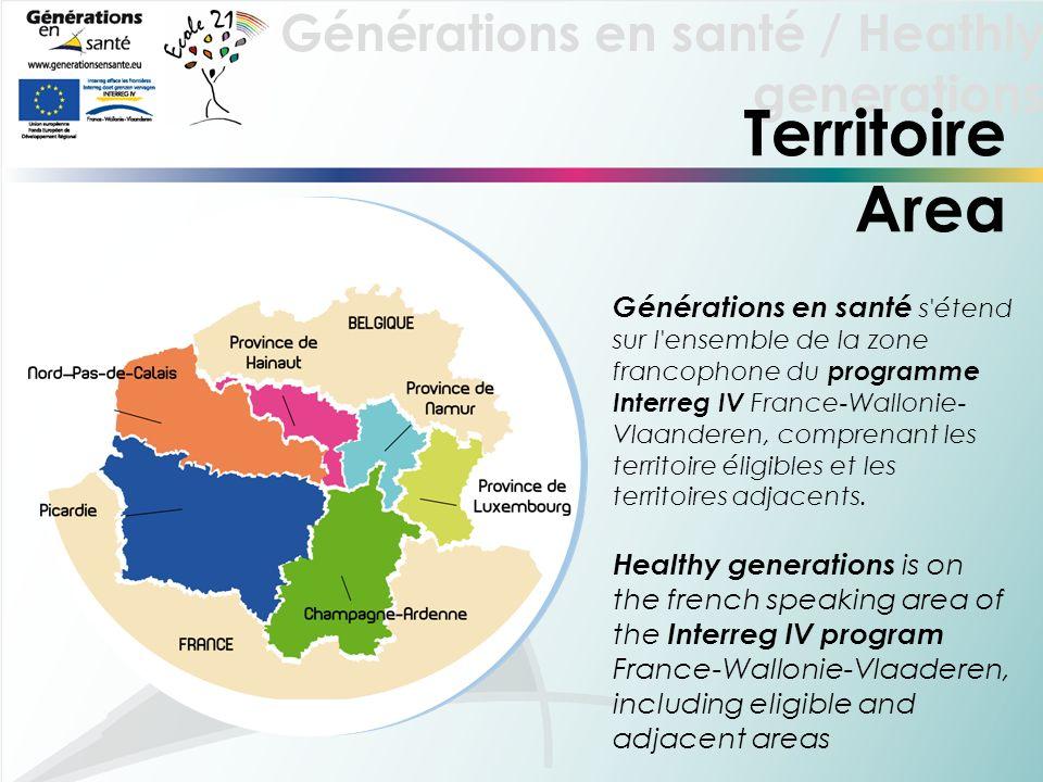 Territoire Area.