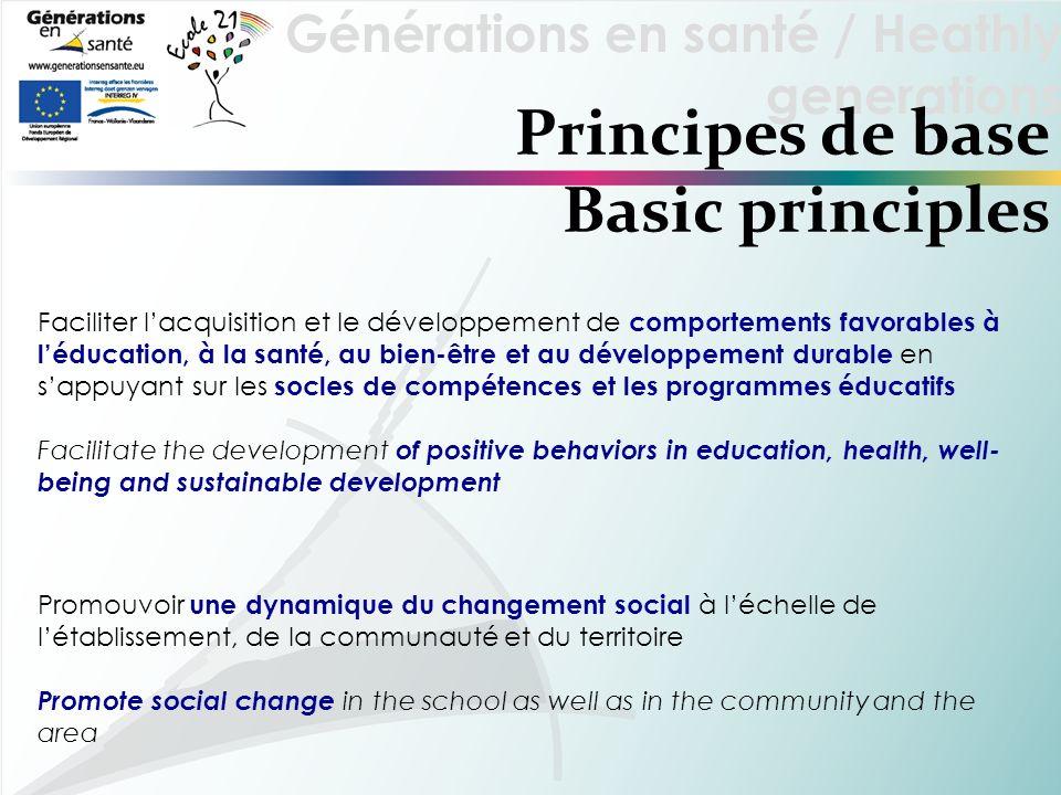 Principes de base Basic principles
