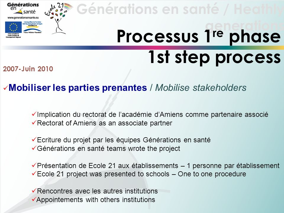 Processus 1re phase 1st step process 2007-Juin 2010