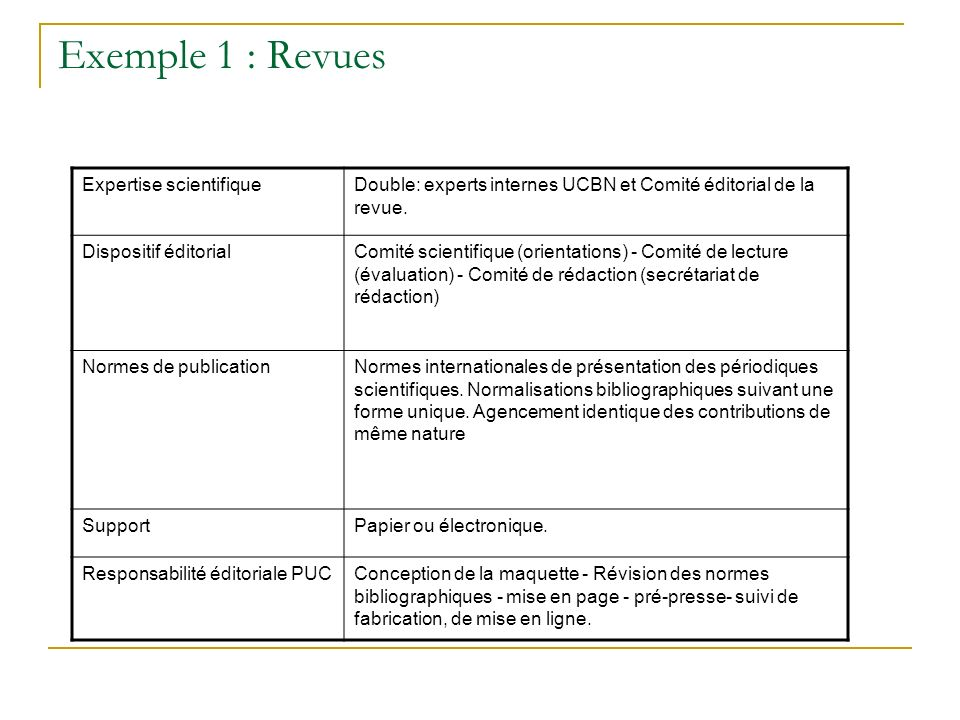 Exemple 1 : Revues Expertise scientifique