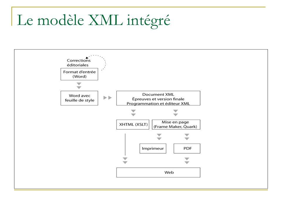 Le modèle XML intégré