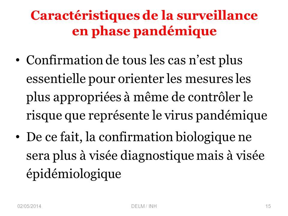 Caractéristiques de la surveillance en phase pandémique