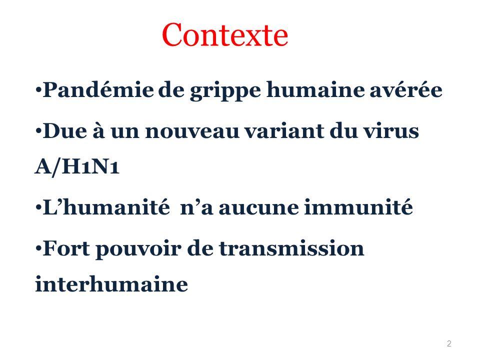 Contexte Pandémie de grippe humaine avérée