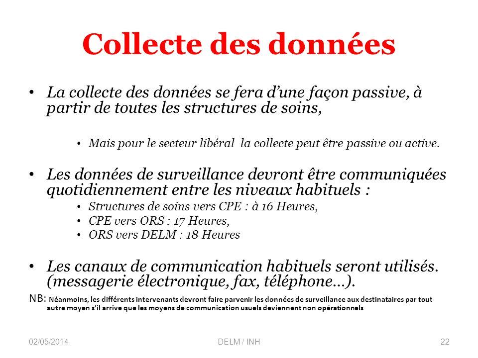 Collecte des données La collecte des données se fera d'une façon passive, à partir de toutes les structures de soins,