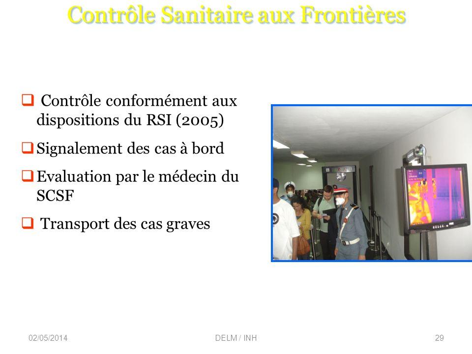 Contrôle Sanitaire aux Frontières