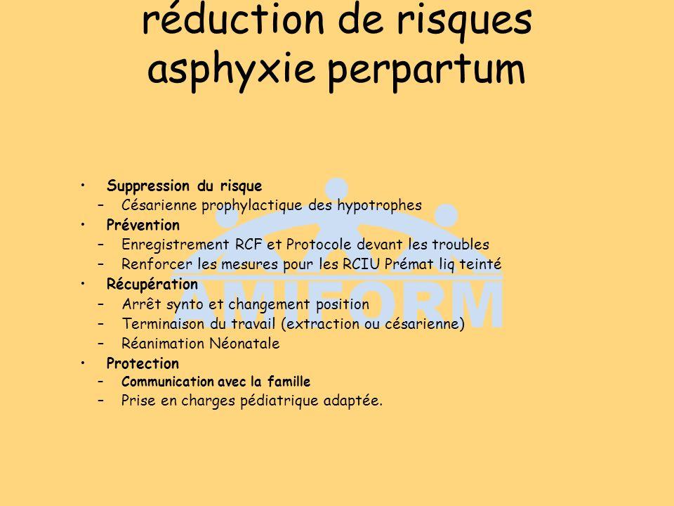 réduction de risques asphyxie perpartum