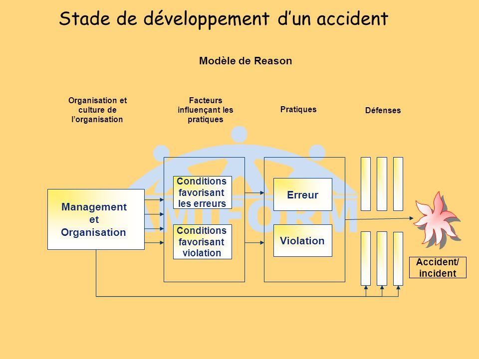 Stade de développement d'un accident