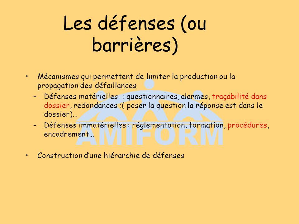 Les défenses (ou barrières)