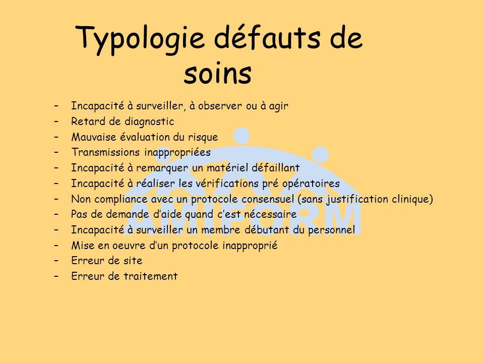 Typologie défauts de soins