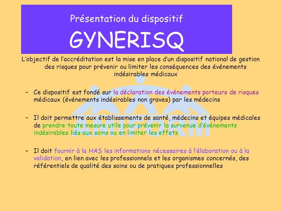 Présentation du dispositif GYNERISQ