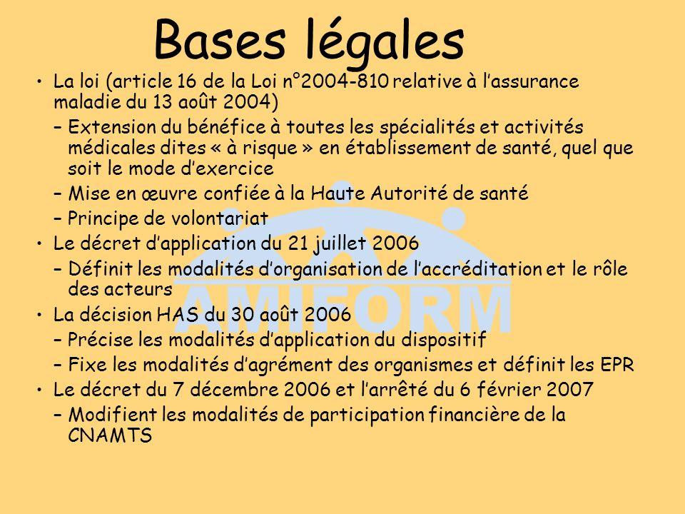 Bases légales La loi (article 16 de la Loi n°2004-810 relative à l'assurance maladie du 13 août 2004)