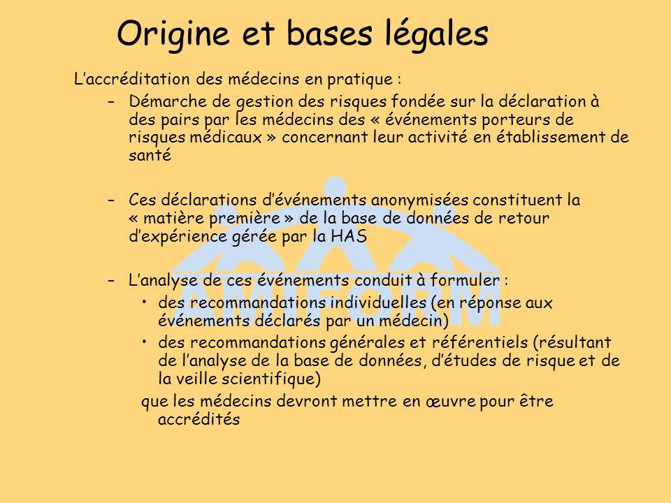 Origine et bases légales