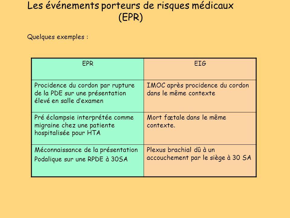 Les événements porteurs de risques médicaux (EPR)