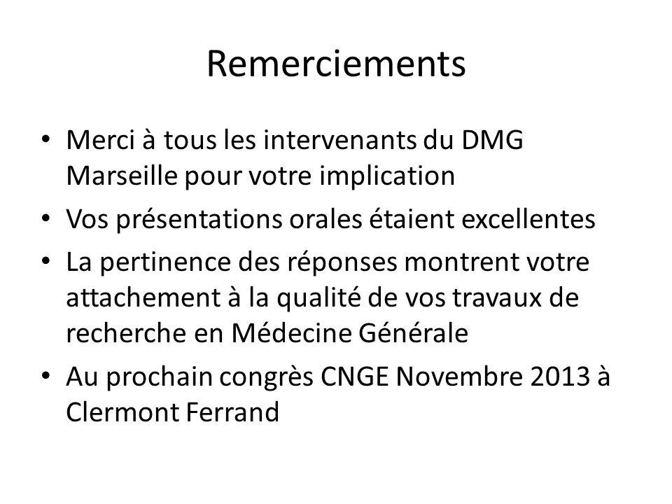 Remerciements Merci à tous les intervenants du DMG Marseille pour votre implication. Vos présentations orales étaient excellentes.