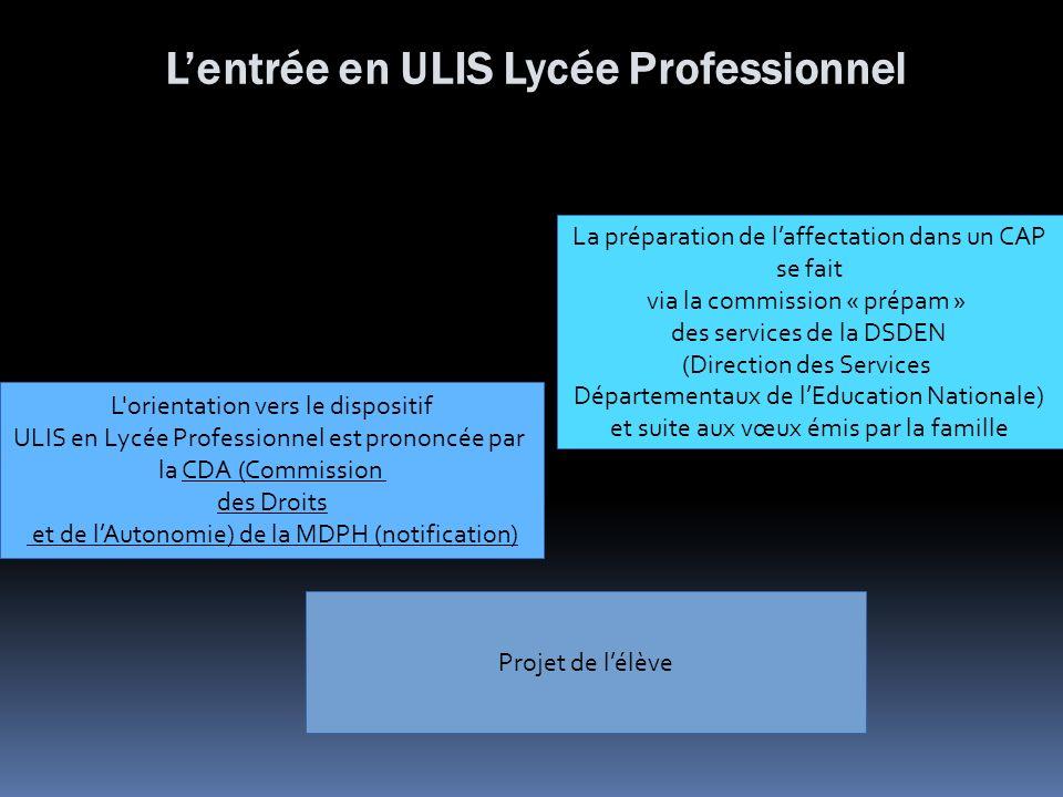L'entrée en ULIS Lycée Professionnel