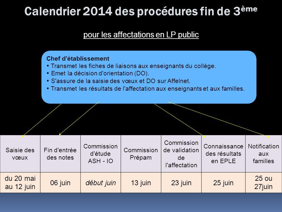 Calendrier 2014 des procédures fin de 3ème