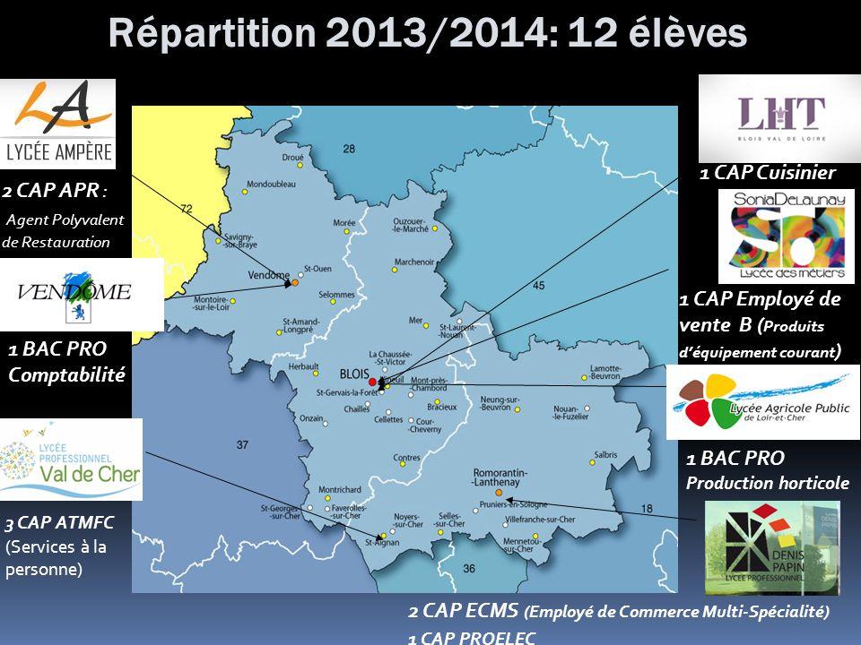 Répartition 2013/2014: 12 élèves 1 CAP Cuisinier 2 CAP APR :