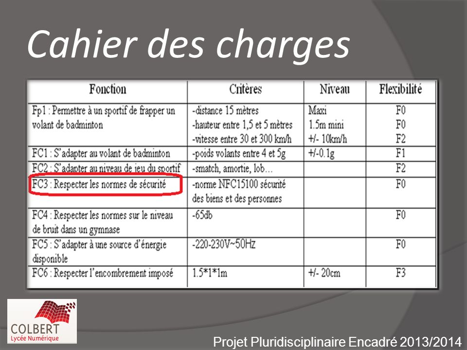 Cahier des charges Projet Pluridisciplinaire Encadré 2013/2014