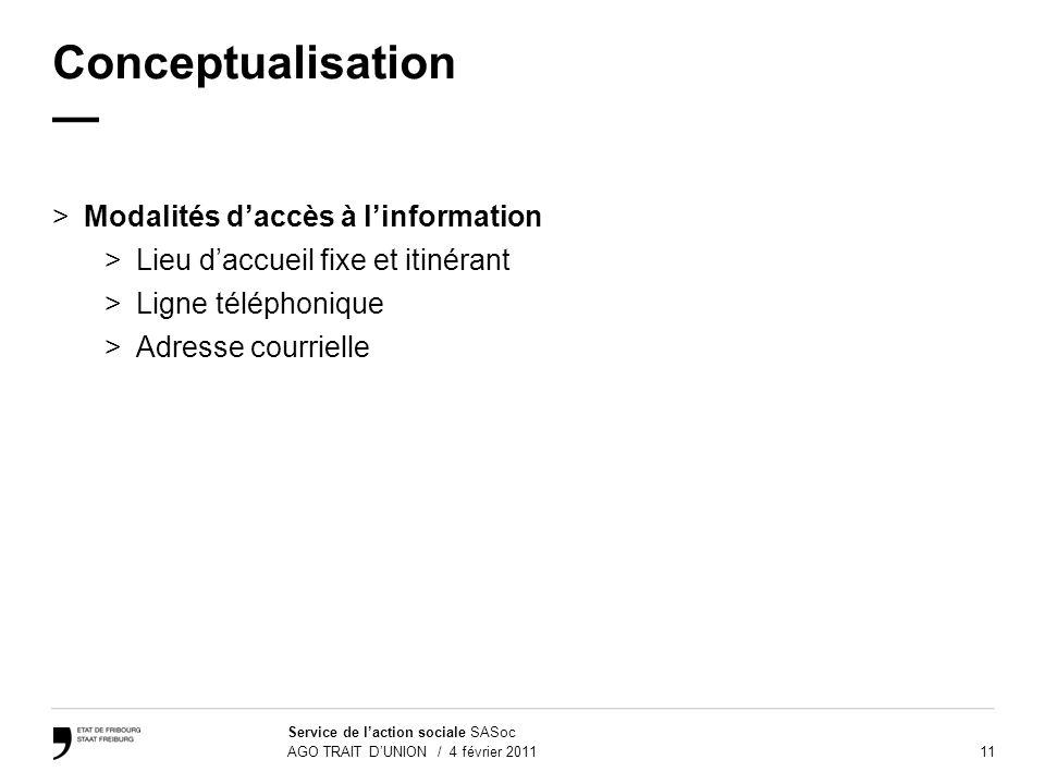Conceptualisation — Modalités d'accès à l'information