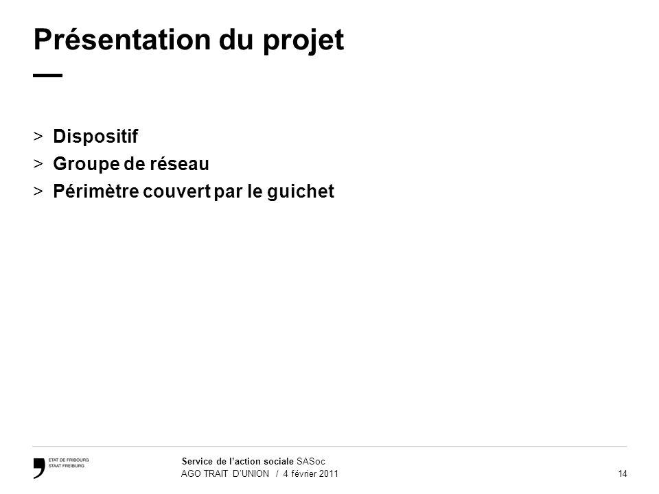 Présentation du projet —
