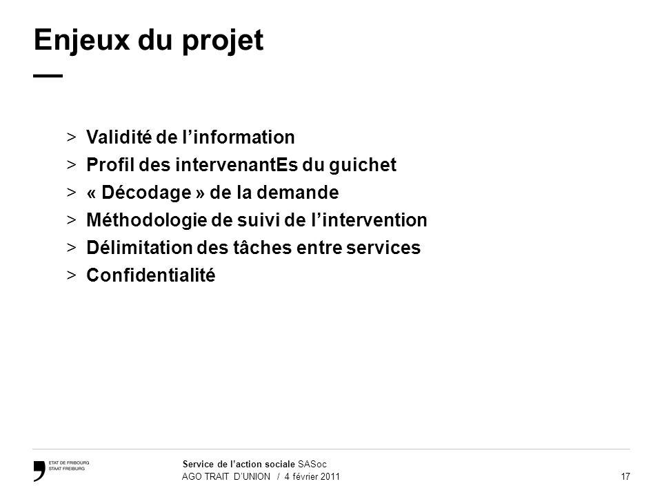 Enjeux du projet — Validité de l'information