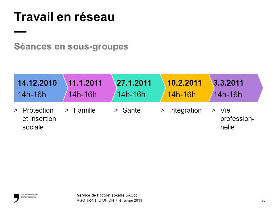 Travail en réseau — Séances en sous-groupes 14.12.2010 14h-16h