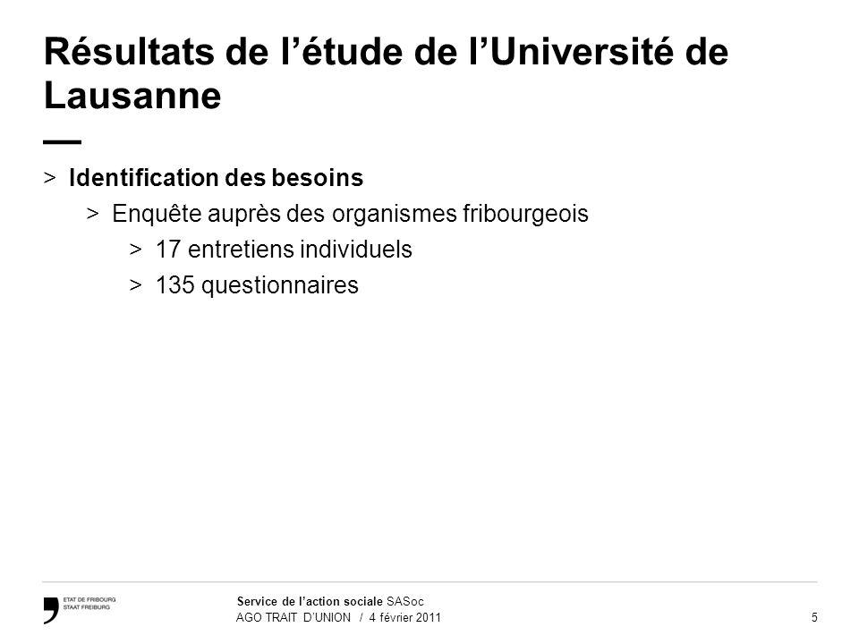 Résultats de l'étude de l'Université de Lausanne —