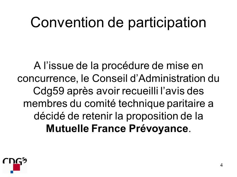 Convention de participation