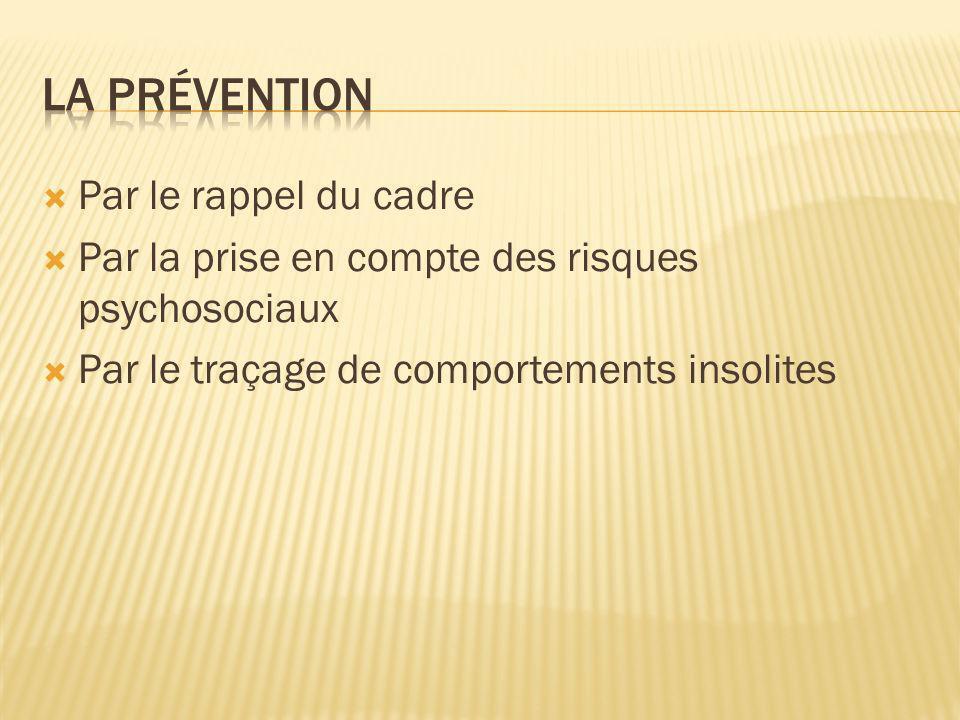 La prévention Par le rappel du cadre