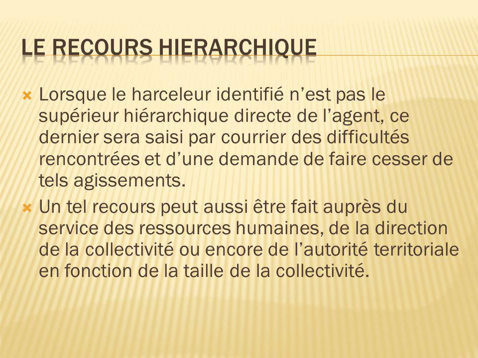 Le recours hierarchique