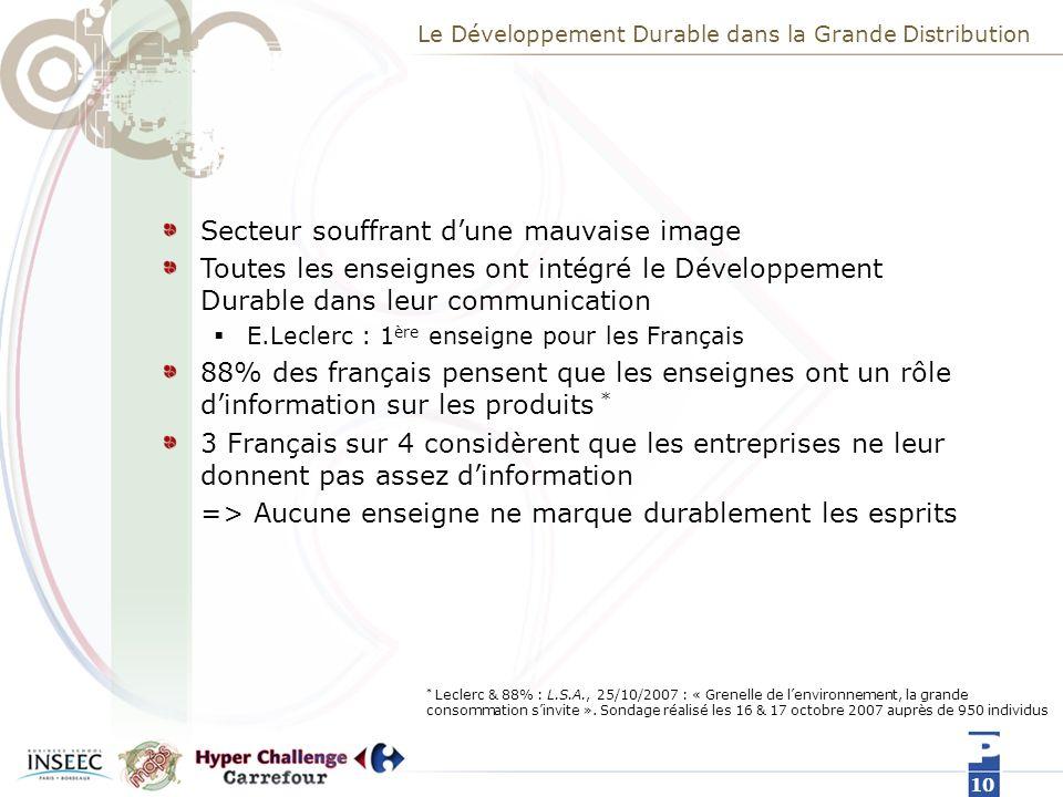Le Développement Durable dans la Grande Distribution