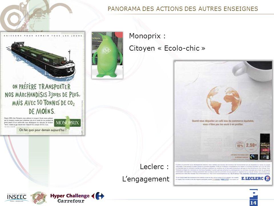PANORAMA DES ACTIONS DES AUTRES ENSEIGNES