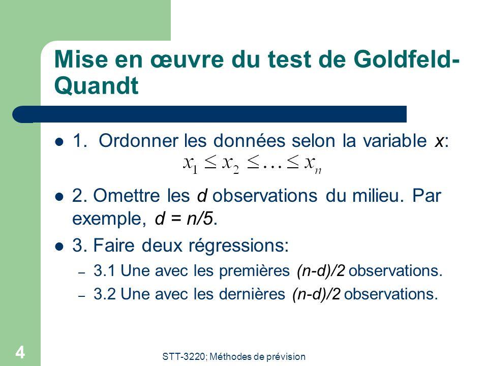 Mise en œuvre du test de Goldfeld-Quandt