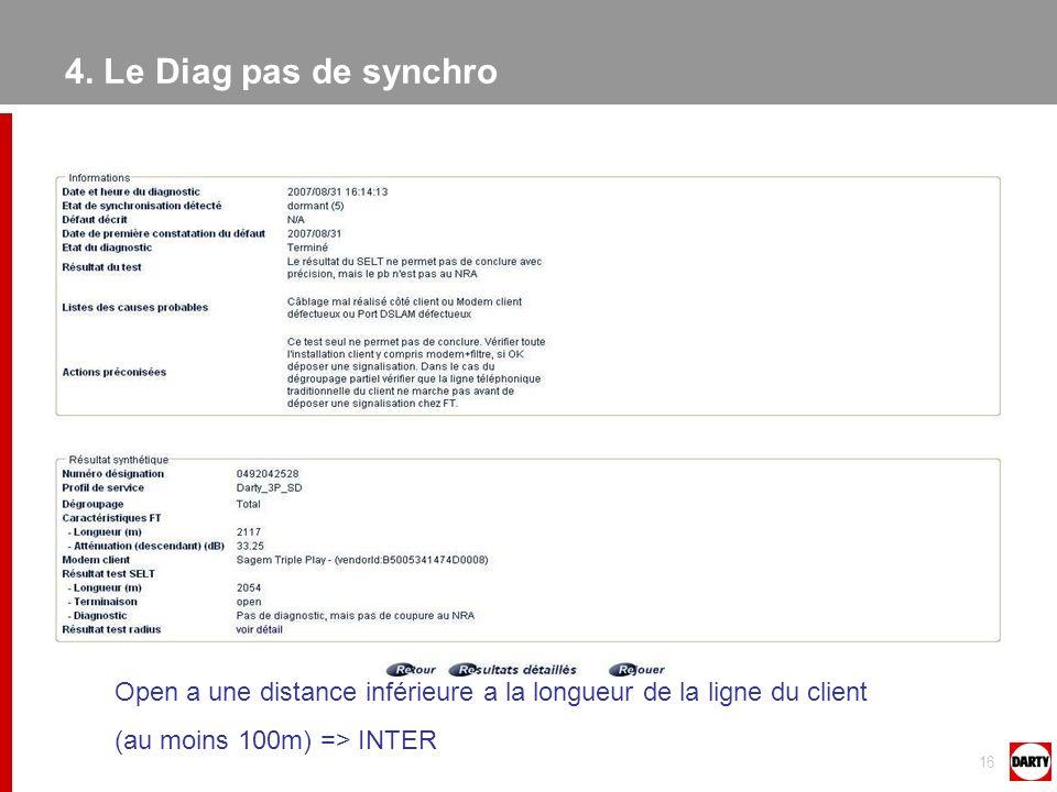 4. Le Diag pas de synchro Open a une distance inférieure a la longueur de la ligne du client.