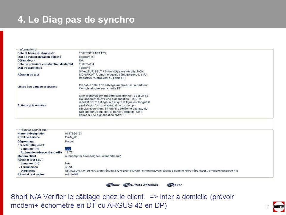 4. Le Diag pas de synchro Short N/A Vérifier le câblage chez le client.