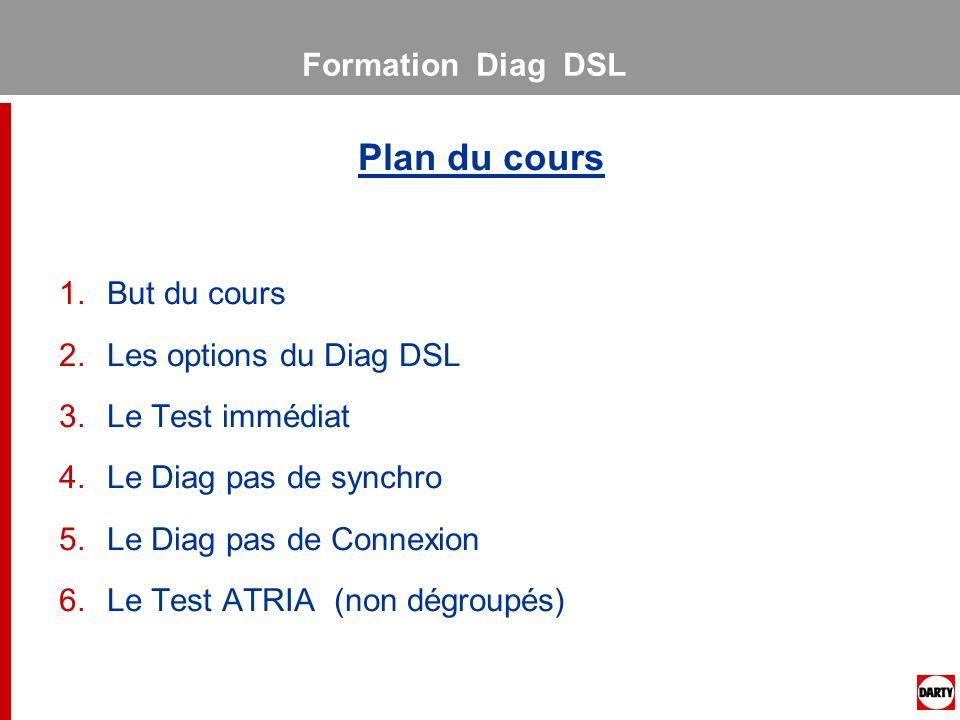 Plan du cours Formation Diag DSL But du cours Les options du Diag DSL