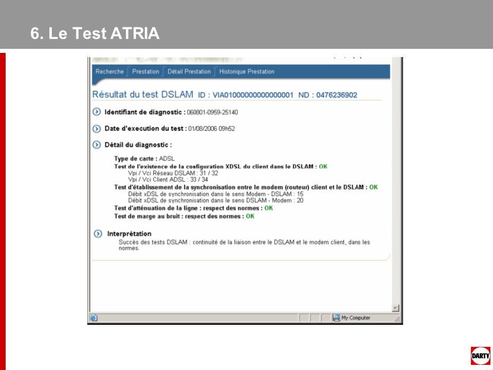 6. Le Test ATRIA