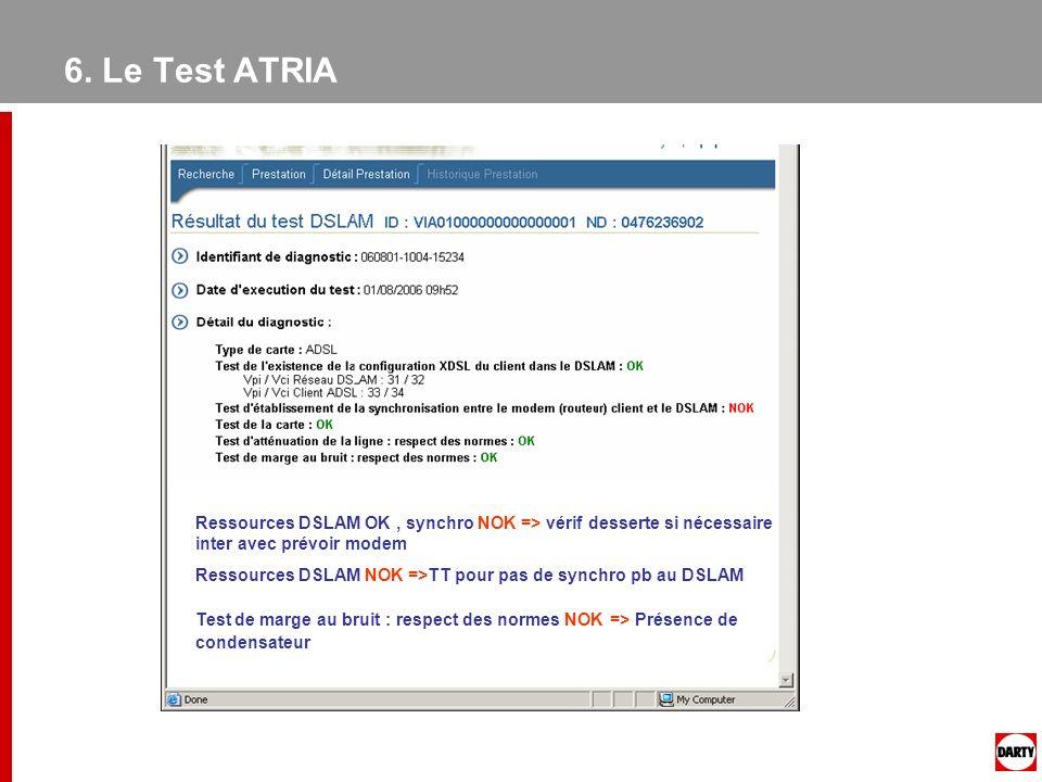 6. Le Test ATRIA Ressources DSLAM OK , synchro NOK => vérif desserte si nécessaire inter avec prévoir modem.